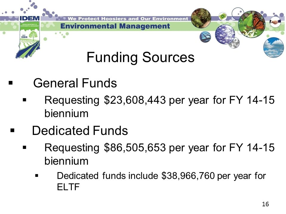 16 Funding Sources  General Funds  Requesting $23,608,443 per year for FY 14-15 biennium  Dedicated Funds  Requesting $86,505,653 per year for FY 14-15 biennium  Dedicated funds include $38,966,760 per year for ELTF