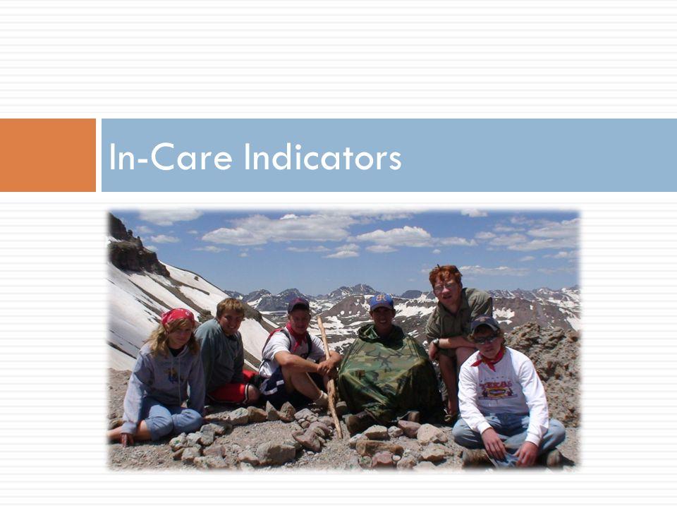 In-Care Indicators