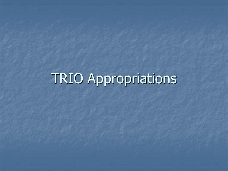 TRIO Proposal Impact on TRIO.Impact on TRIO.