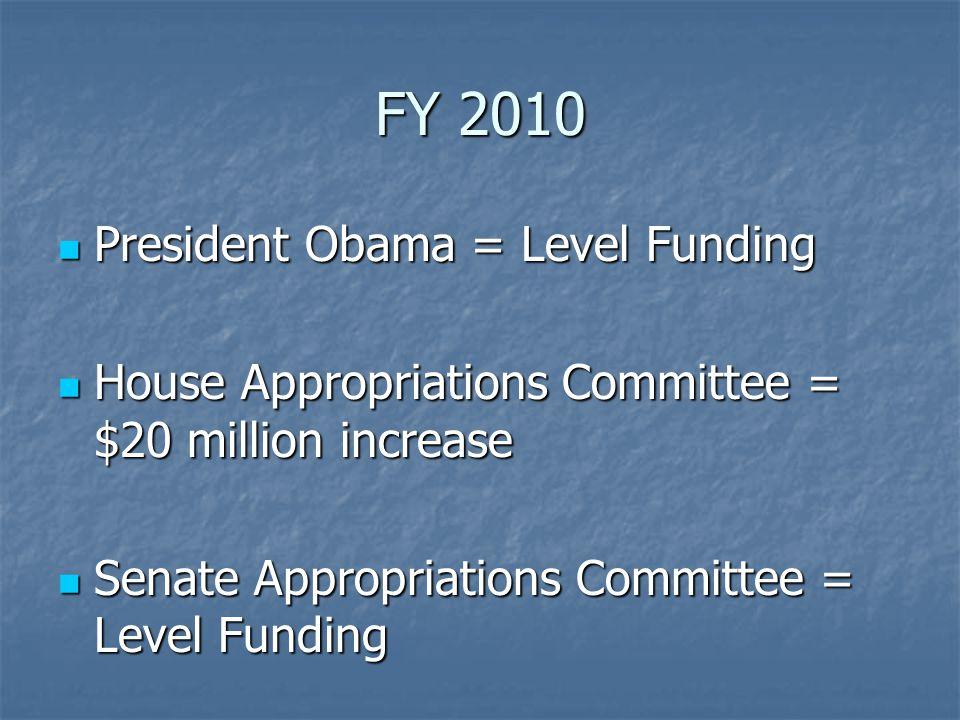 Budget Reconciliation
