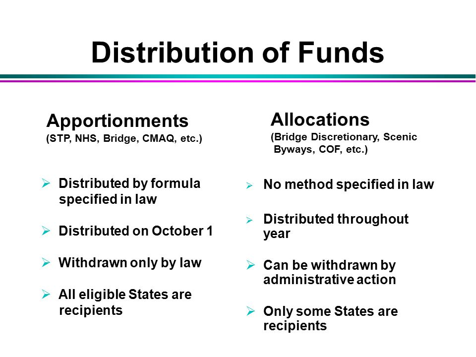 Distribution of Funds  Distributed by formula specified in law  Distributed on October 1  Withdrawn only by law  All eligible States are recipients  No method specified in law  Distributed throughout year  Can be withdrawn by administrative action  Only some States are recipients Apportionments (STP, NHS, Bridge, CMAQ, etc.) Allocations (Bridge Discretionary, Scenic Byways, COF, etc.)