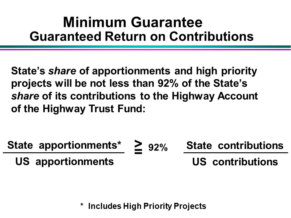 Minimum Guarantee State's share of apportionments and high priority projects will be not less than 92% of the State's share of its contributions to the Highway Account of the Highway Trust Fund: State apportionments* US apportionments State contributions US contributions 92% >=>= Guaranteed Return on Contributions * Includes High Priority Projects