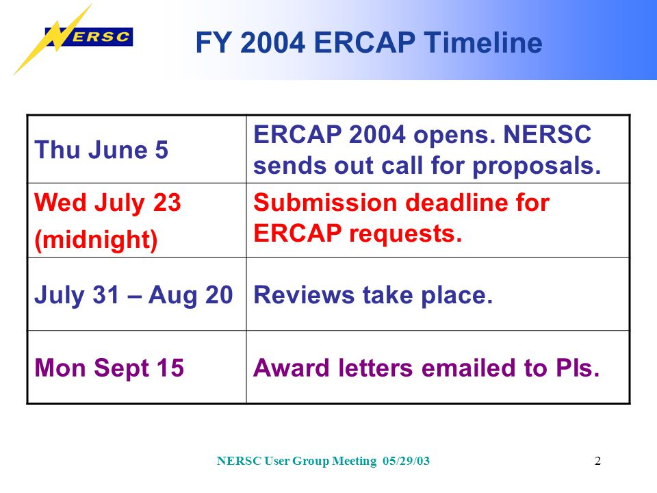 2 FY 2004 ERCAP Timeline Thu June 5 ERCAP 2004 opens. NERSC sends out call for proposals. Wed July 23 (midnight) Submission deadline for ERCAP request