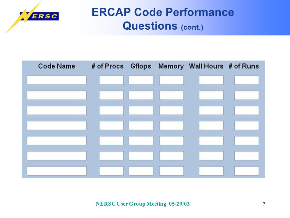 NERSC User Group Meeting 05/29/037 ERCAP Code Performance Questions (cont.)