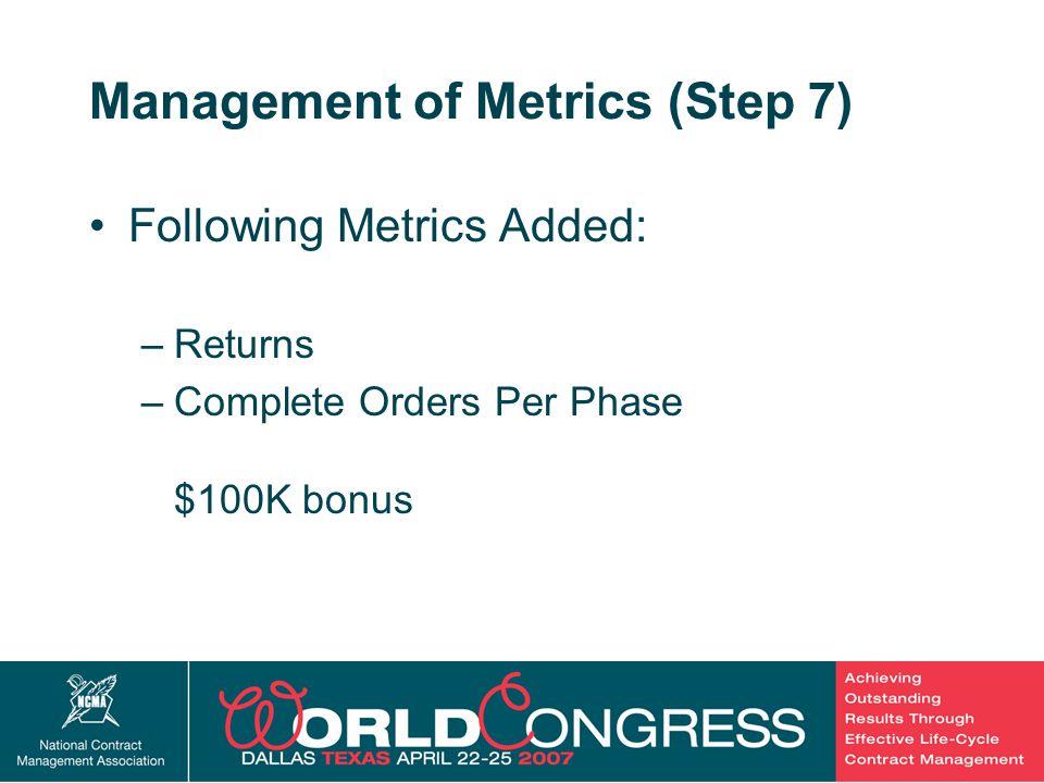 27 Management of Metrics (Step 7) Following Metrics Added: –Returns –Complete Orders Per Phase $100K bonus