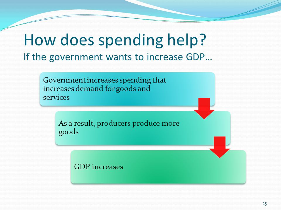 How does spending help.