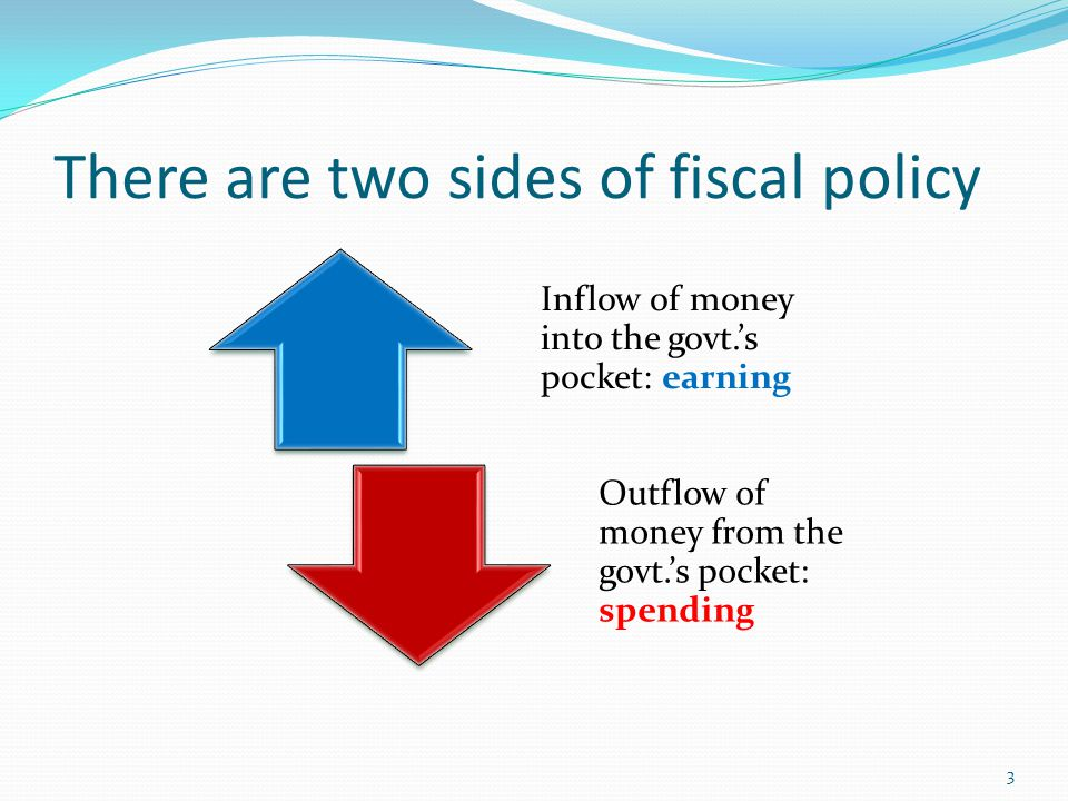 There are two sides of fiscal policy 3 Inflow of money into the govt.'s pocket: earning Outflow of money from the govt.'s pocket: spending