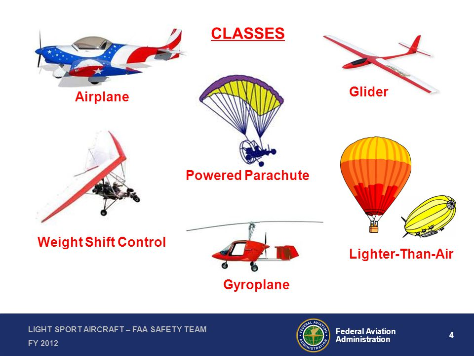 4 Federal Aviation Administration LIGHT SPORT AIRCRAFT – FAA SAFETY TEAM FY 2012 Airplane Glider Powered Parachute Weight Shift Control Lighter-Than-Air Gyroplane CLASSES