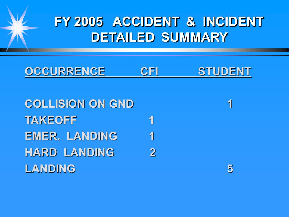 FY 2005 ACCIDENT & INCIDENT DETAILED SUMMARY OCCURRENCECFISTUDENT COLLISION ON GND 1 TAKEOFF 1 EMER.