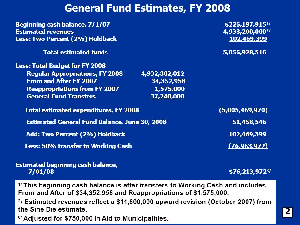 Working Cash-Stabilization Reserve Fund (In Millions) FY 2005 $34.9 13 * As of June 30.