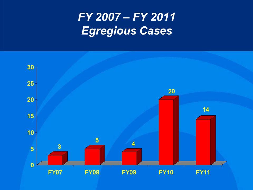 FY 2007 – FY 2011 Egregious Cases