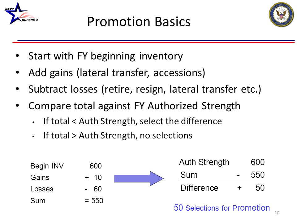 Promotion Basics Start with FY beginning inventory Add gains (lateral transfer, accessions) Subtract losses (retire, resign, lateral transfer etc.) Co
