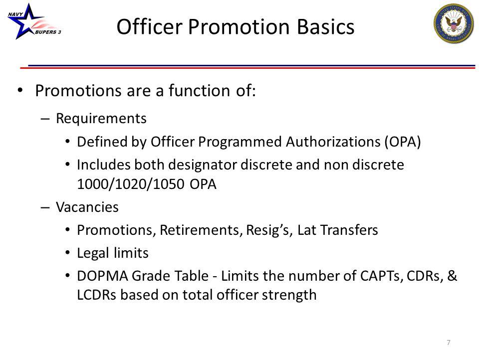 8 Legal Limits GradeLAW (Title 10 §623) OPP FLOW DoD (DODINST 1320.13) OPP FLOW Navy (SECNAVINST 1420.1B) OPP FLOW CAPT CDR LCDR LT LTJG Relatively similar opportunity for promotion in each of the next five years 50% 21-23 yrs 70% 15-17 yrs 80% 9-11 yrs AFQ 3.5 yrs AFQ 1.5 yrs 40-60% 21-23 yrs 60-80% 15-17 yrs 70-90% 9-11 yrs AFQ 4 yrs AFQ 2 yrs