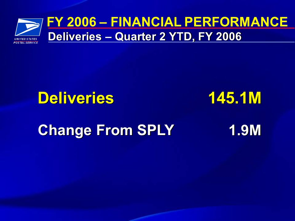 FY 2006 – FINANCIAL PERFORMANCE Deliveries – Quarter 2 YTD, FY 2006 Deliveries 145.1M Change From SPLY 1.9M