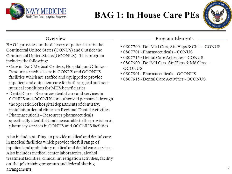 29 BAG 7 – 0806276 0806276 – Facility Restoration and Modernization (CONUS) Facilities Restoration and Modernization Health Care.