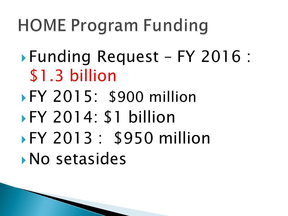  Funding Request – FY 2016 : $1.3 billion  FY 2015: $900 million  FY 2014: $1 billion  FY 2013 : $950 million  No setasides