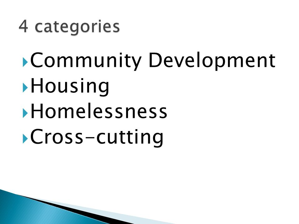  Community Development  Housing  Homelessness  Cross-cutting