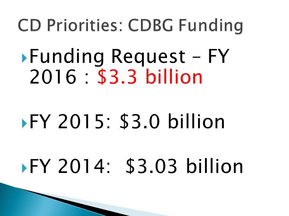  Funding Request – FY 2016 : $3.3 billion  FY 2015: $3.0 billion  FY 2014: $3.03 billion