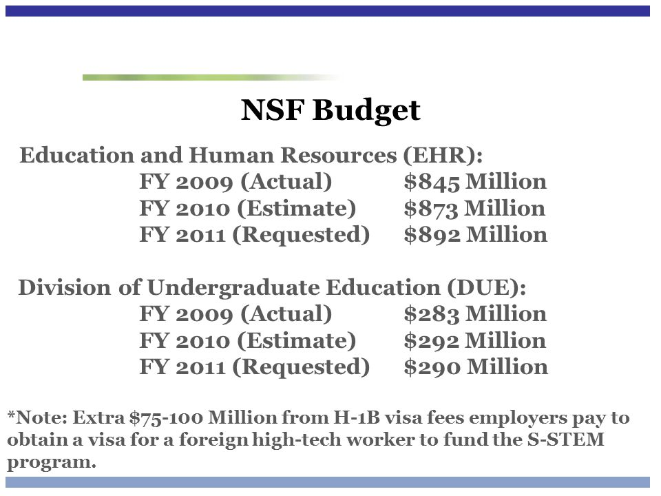 Selected Programs in DUE FY2009 FY2010 FY2011 (Actual) (Estimate) (Requested) ATE $52 $64 $64 CCLI/TUES $66 $63 $61 STEP $29 $30 $30 S-STEM $75-100 /year from H1B visa fee NOYCE $115$55 $55 MSP $86$58 $58 *(in Million)