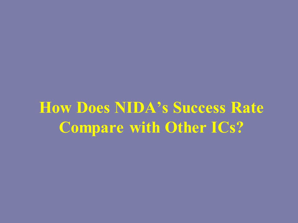 How Does NIDA's Success Rate Compare with Other ICs