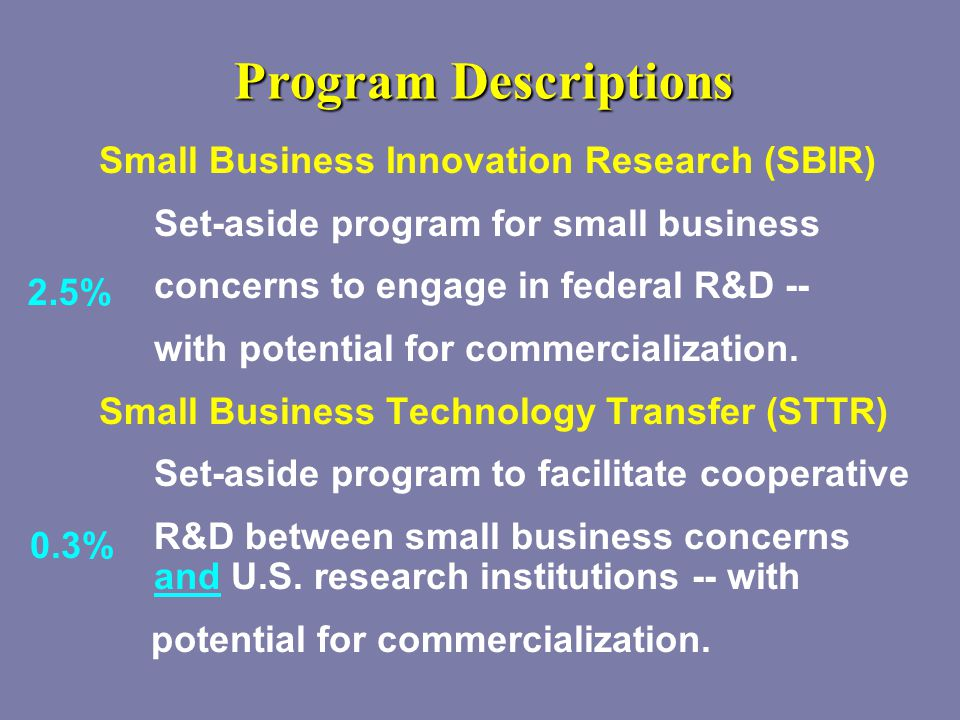 Congress designated 4 major goals Small Business Innovation Development Act of 1982 (SBIR) Reauthorized in 2000—extended to 9/2008 Stimulate technological innovation Use small business to meet federal R&D needs Foster and encourage participation by minorities and disadvantaged persons in technological innovation Increase private-sector commercialization innovations derived from federal R&D