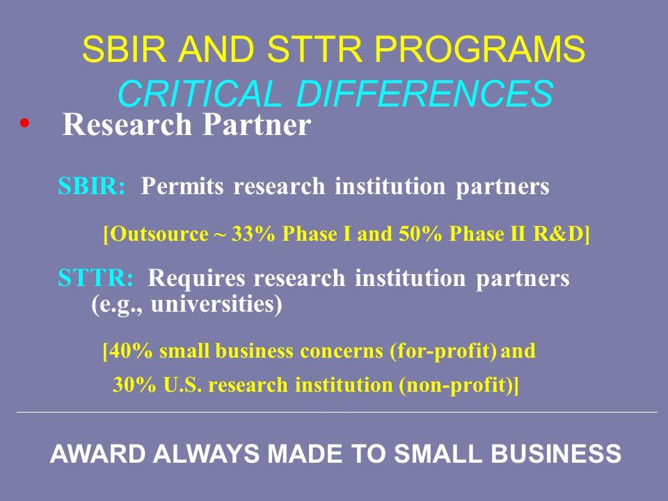 NIDA SBIR Grants Received vs.