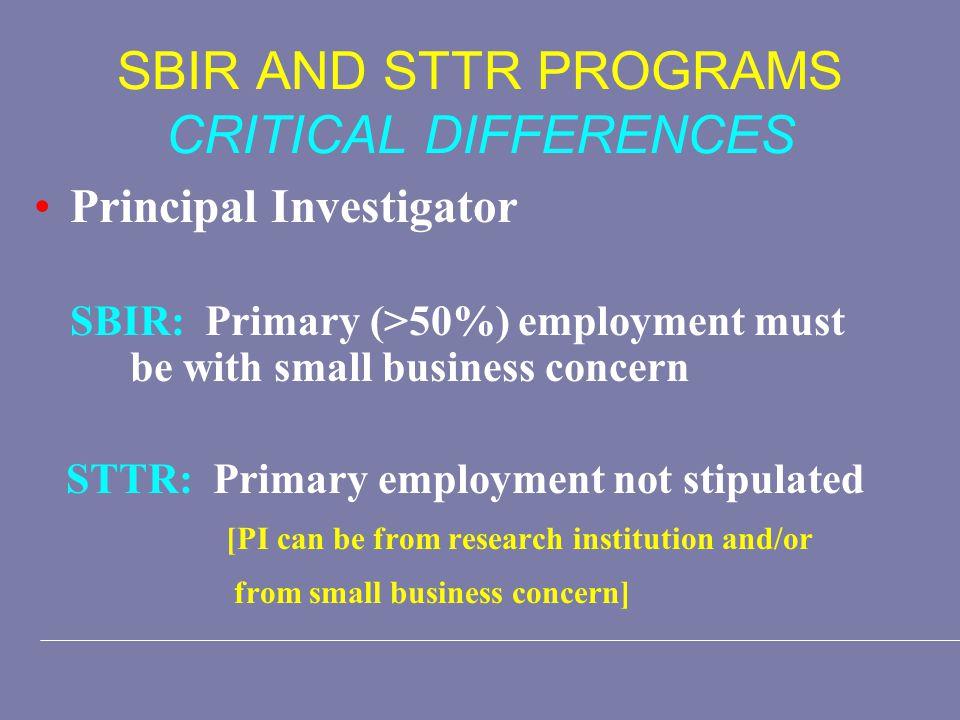 NIDA STTR Grants Received vs.