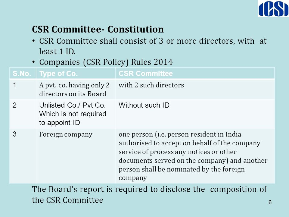 6 CSR Committee- Constitution CSR Committee shall consist of 3 or more directors, with at least 1 ID. Companies (CSR Policy) Rules 2014 The Board's re