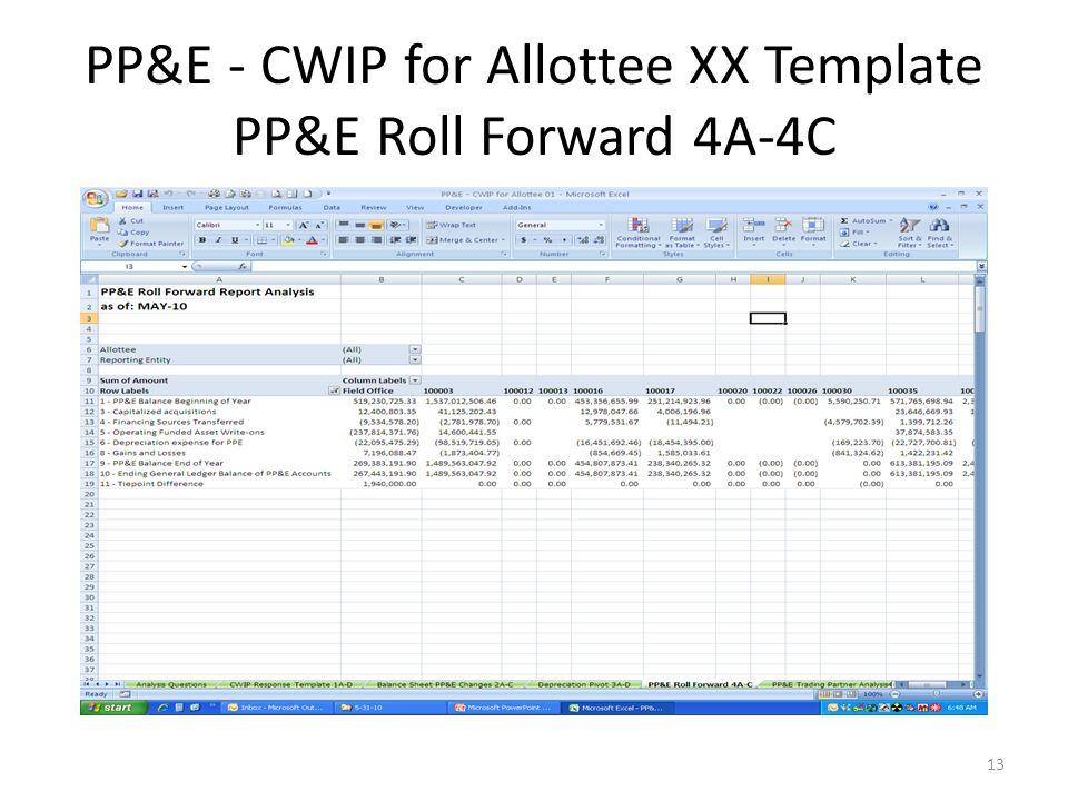 PP&E - CWIP for Allottee XX Template PP&E Roll Forward 4A-4C 13
