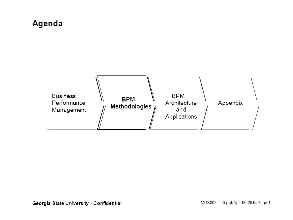 MGS8020_10.ppt/Apr 16, 2015/Page 15 Georgia State University - Confidential Agenda Business Performance Management BPM Methodologies BPM Architecture