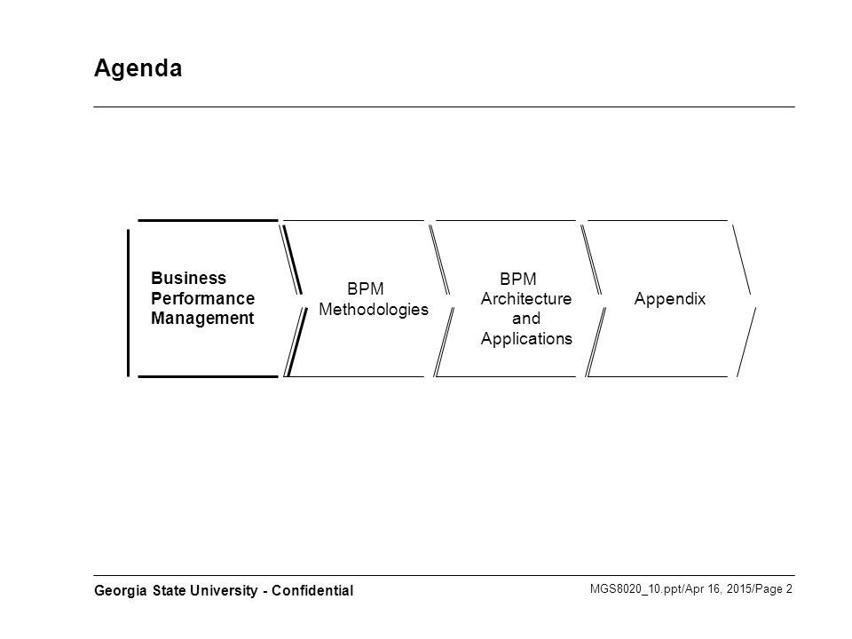 MGS8020_10.ppt/Apr 16, 2015/Page 43 Georgia State University - Confidential Performance Management: The Balanced Scorecard Purpose of Balanced Scorecard: A method of implementing a business strategy by translating it into a set of performance measures derived from strategic goals that allocate rewards to executives and managers based on their success at meeting or exceeding the performance measures.