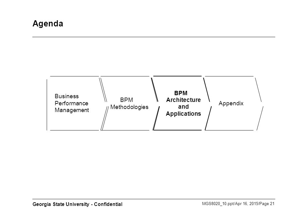 MGS8020_10.ppt/Apr 16, 2015/Page 21 Georgia State University - Confidential Agenda Business Performance Management BPM Architecture and Applications A