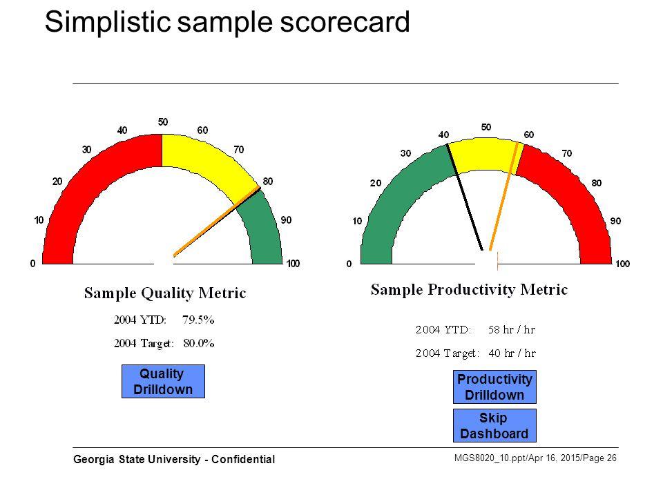 MGS8020_10.ppt/Apr 16, 2015/Page 26 Georgia State University - Confidential Simplistic sample scorecard Quality Drilldown Productivity Drilldown Skip