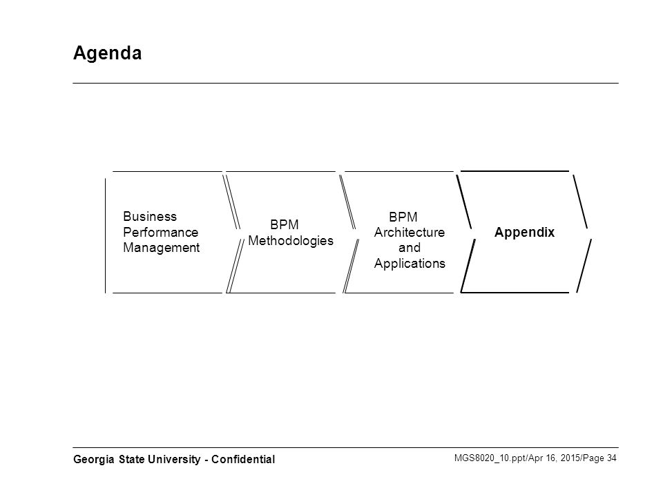 MGS8020_10.ppt/Apr 16, 2015/Page 34 Georgia State University - Confidential Agenda Business Performance Management Appendix BPM Architecture and Appli