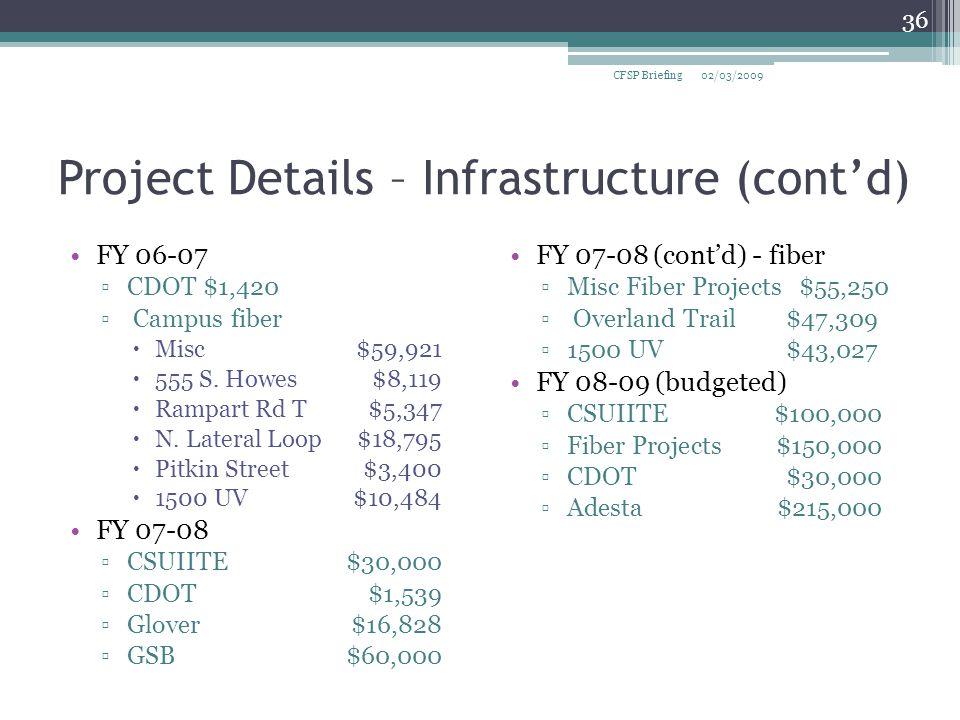 Project Details – Infrastructure (cont'd) FY 06-07 ▫CDOT $1,420 ▫ Campus fiber  Misc $59,921  555 S.