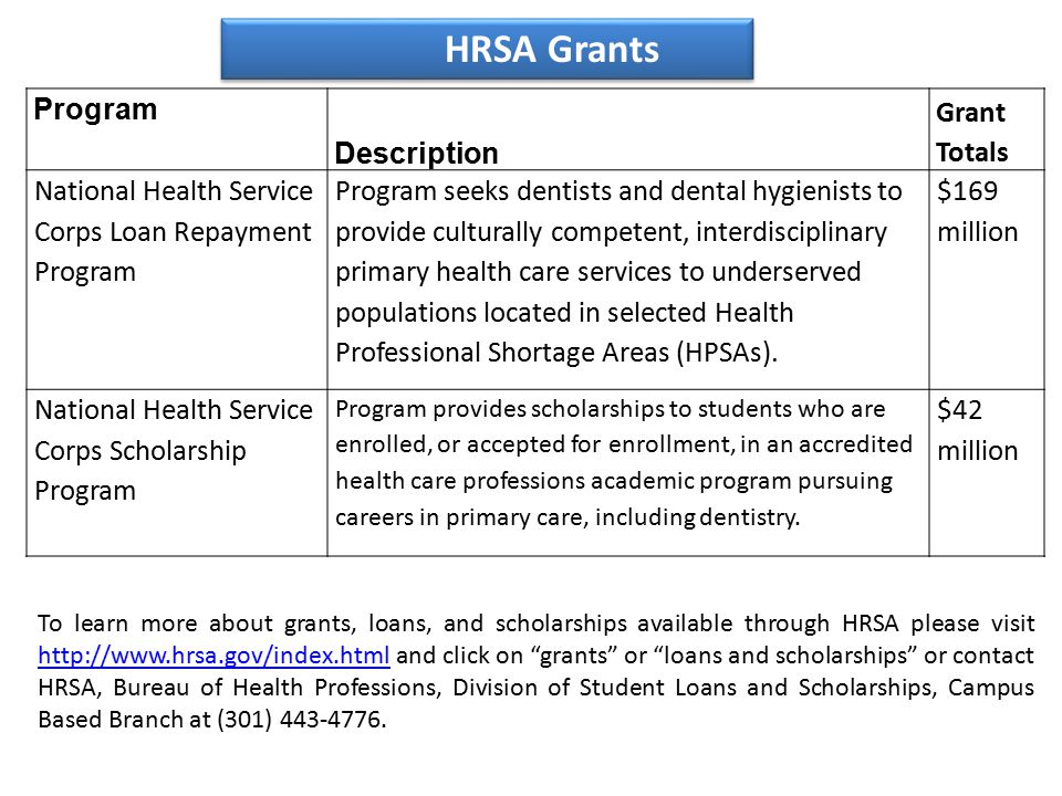 HRSA Grants Program Description Grant Totals National Health Service Corps Loan Repayment Program Program seeks dentists and dental hygienists to provide culturally competent, interdisciplinary primary health care services to underserved populations located in selected Health Professional Shortage Areas (HPSAs).