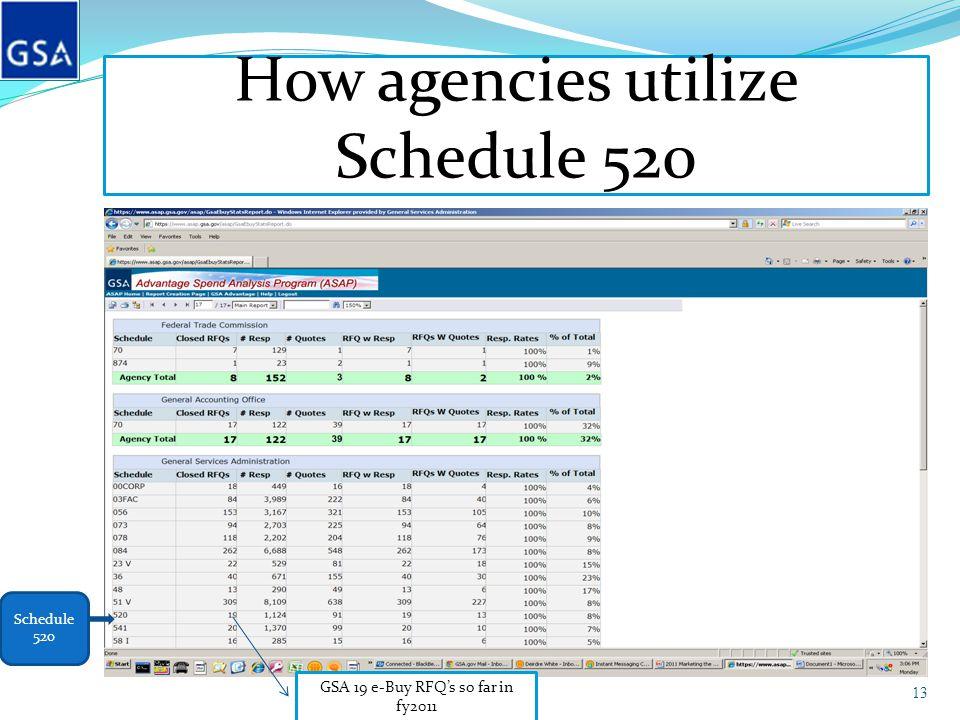 13 How agencies utilize Schedule 520 Schedule 520 GSA 19 e-Buy RFQ's so far in fy2011