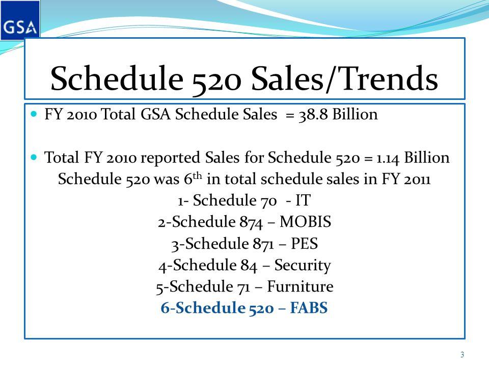 Schedule 520 Sales/Trends FY 2010 Total GSA Schedule Sales = 38.8 Billion Total FY 2010 reported Sales for Schedule 520 = 1.14 Billion Schedule 520 wa
