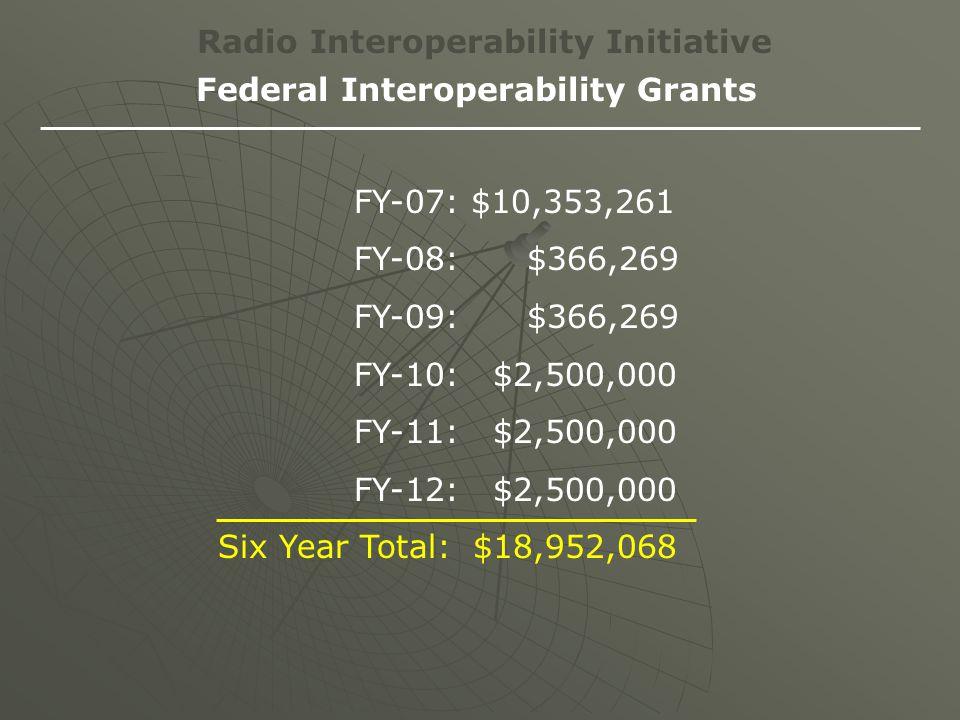 Radio Interoperability Initiative Federal Interoperability Grants FY-07: $10,353,261 FY-08: $366,269 FY-09: $366,269 FY-10: $2,500,000 FY-11: $2,500,000 FY-12: $2,500,000 Six Year Total: $18,952,068