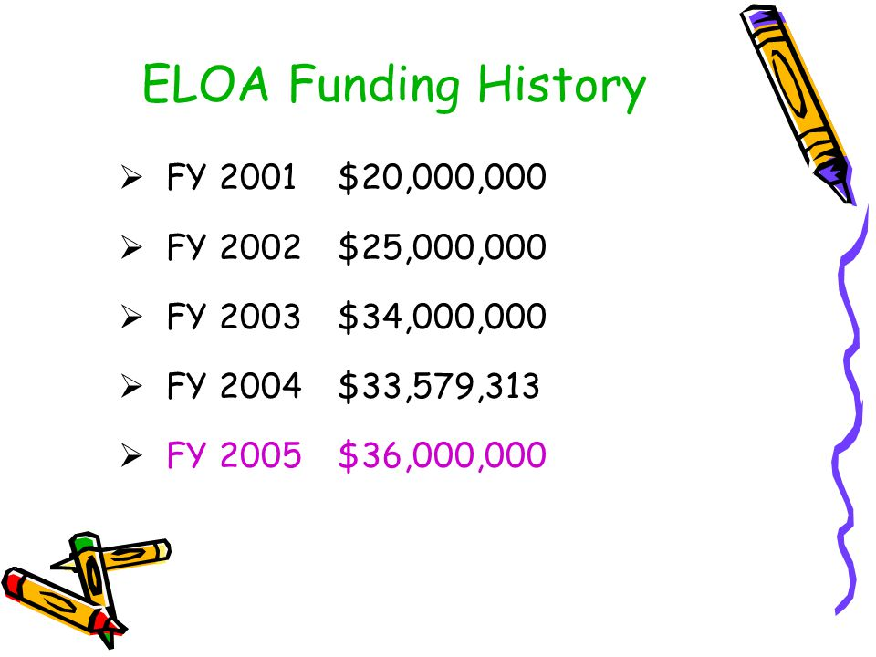 ELOA Funding History  FY 2001$20,000,000  FY 2002$25,000,000  FY 2003$34,000,000  FY 2004$33,579,313  FY 2005$36,000,000