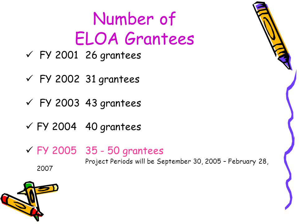 Number of ELOA Grantees FY 200126 grantees FY 200231 grantees FY 200343 grantees FY 200440 grantees FY 200535 - 50 grantees Project Periods will be September 30, 2005 – February 28, 2007