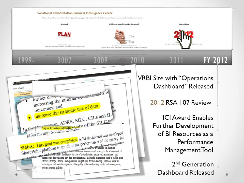 2012 RSA 107 Review VRBI Site with Operations Dashboard Released 1999-200720102011FY 20122009 ICI Award Enables Further Development of BI Resources as a Performance Management Tool 2 nd Generation Dashboard Released