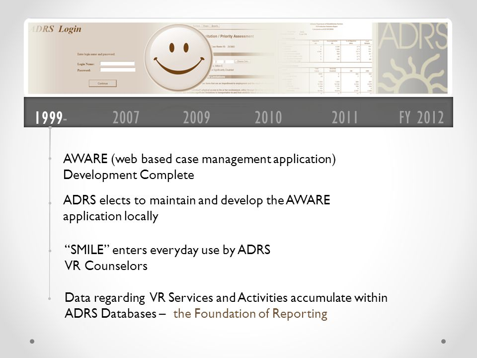 SMILE enters everyday use by ADRS VR Counselors ADRS elects to maintain and develop the AWARE application locally 1999- 200720102011FY 20122009 AWARE (web based case management application) Development Complete Data regarding VR Services and Activities accumulate within ADRS Databases – the Foundation of Reporting