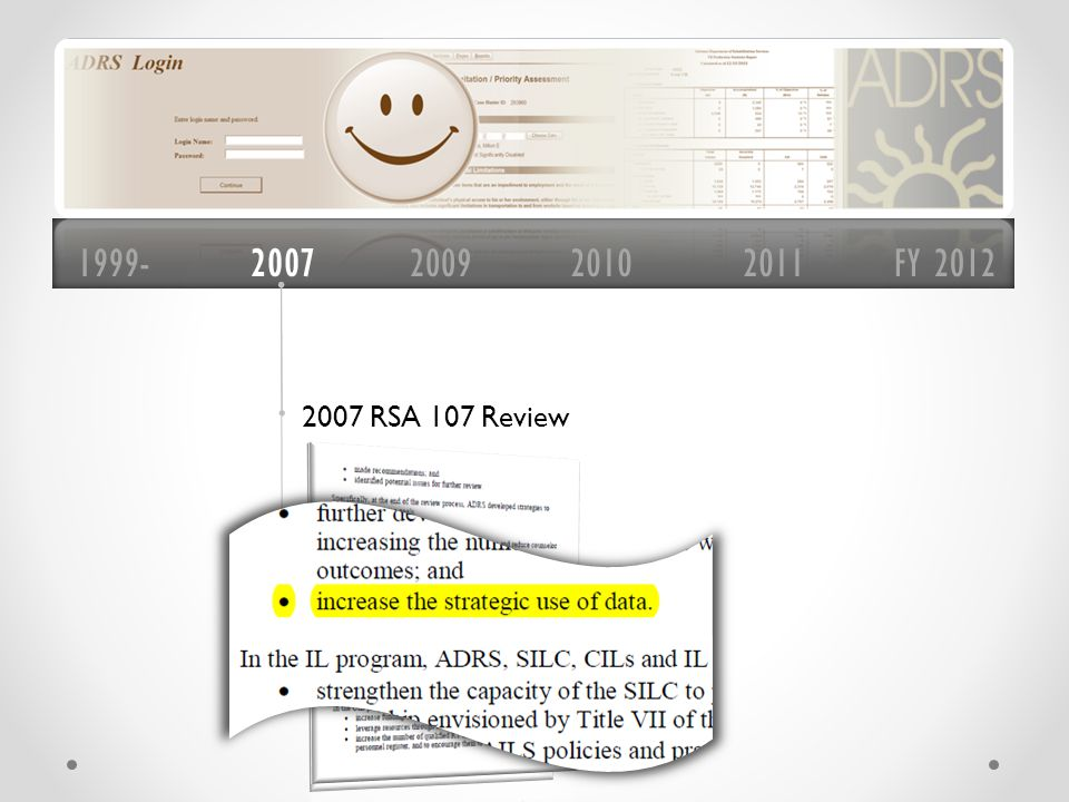 1999-200720102011FY 2012 2007 RSA 107 Review VR Admin & IT Staff begin to look at Business Intelligence options 2009