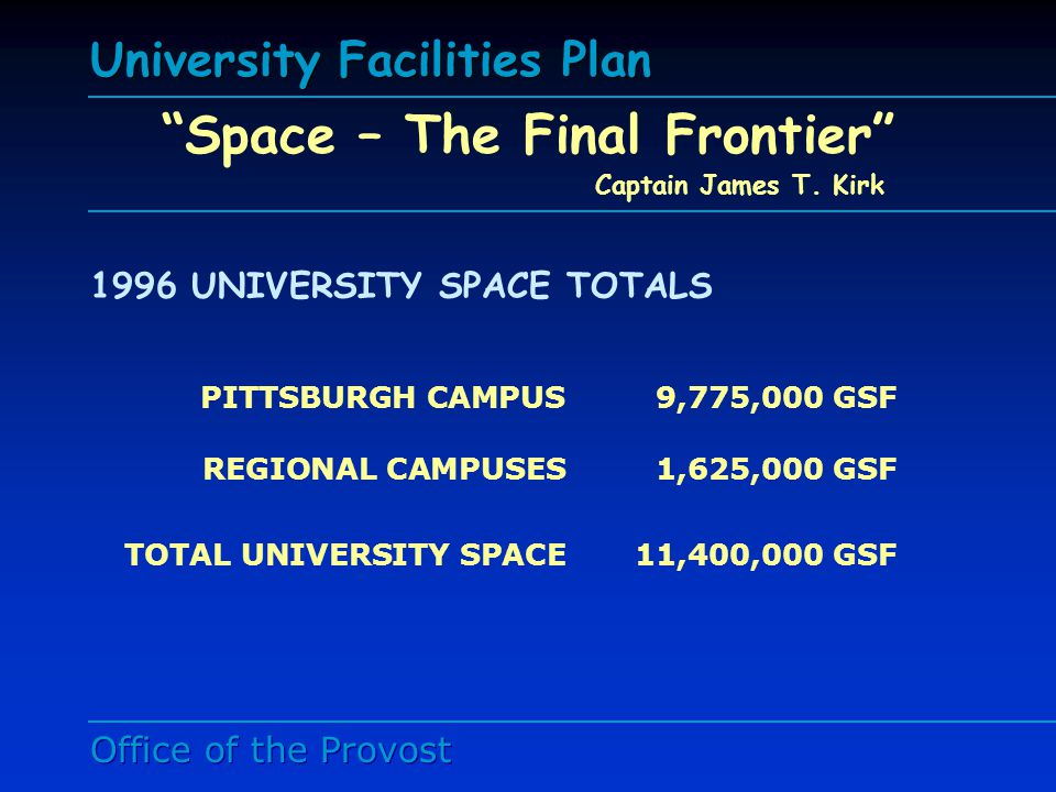 Office of the Provost University Facilities Plan FALL 1996 - COST OF OPERATION PITTSBURGH CAMPUS Pittsburgh Campus Building Total51 Replacement Cost$869,000,000 Annual Payment from E&G For Debt Service$8,330,000 Annual Cost to the University E&G Budget for Operation and Maintenance$31,500,000 Annual O&M Cost per square foot$5.73