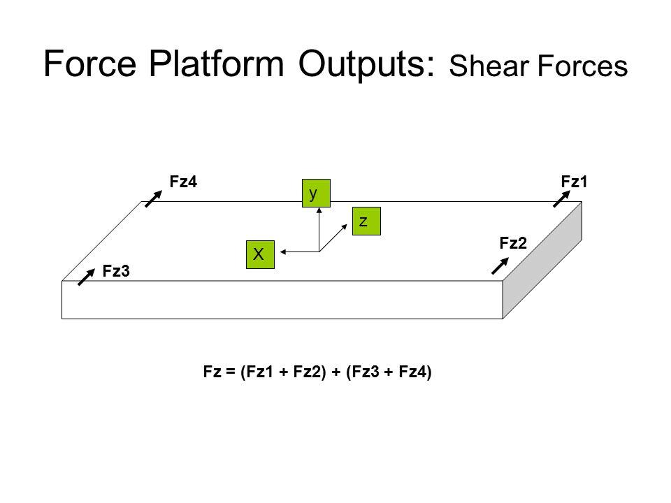 Force Platform Outputs: Shear Forces Fz1 Fz2 Fz3 Fz4 X y z Fz = (Fz1 + Fz2) + (Fz3 + Fz4)