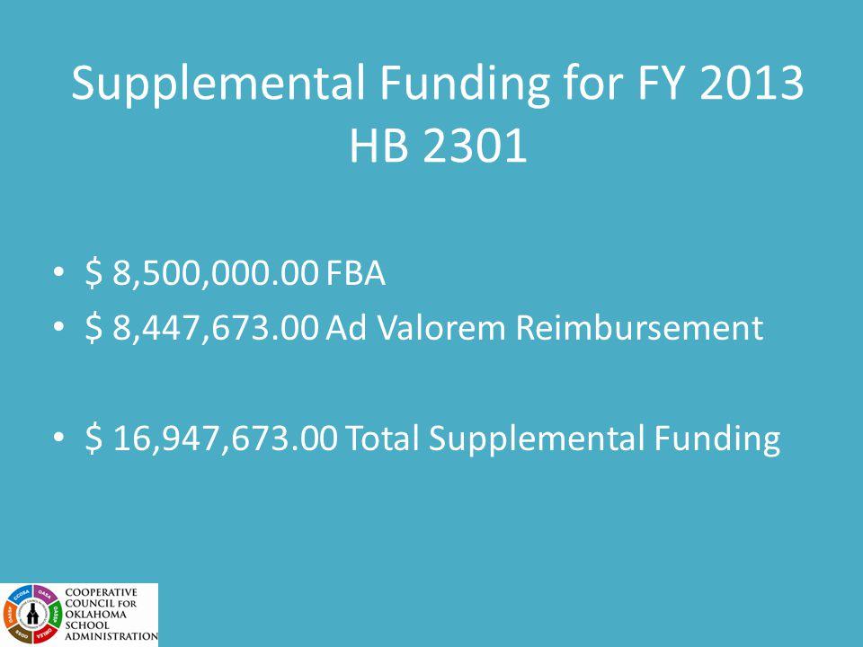 FY 2014 Budget