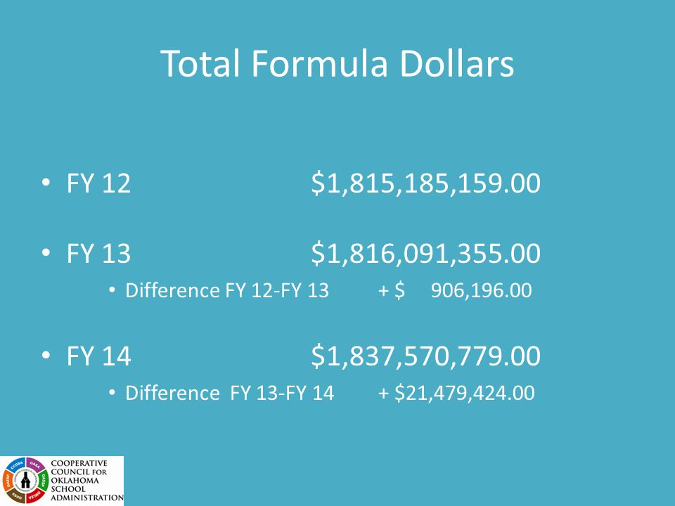 Total Formula Dollars FY 12$1,815,185,159.00 FY 13$1,816,091,355.00 Difference FY 12-FY 13+ $ 906,196.00 FY 14$1,837,570,779.00 Difference FY 13-FY 14+ $21,479,424.00