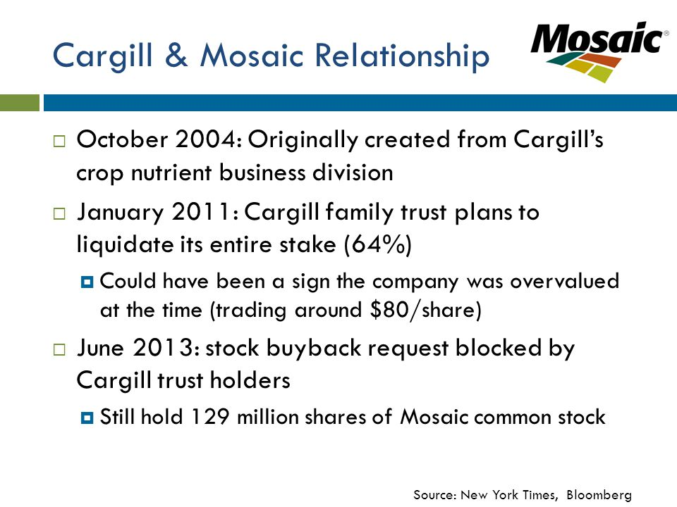 Cargill & Mosaic Relationship  October 2004: Originally created from Cargill's crop nutrient business division  January 2011: Cargill family trust plans to liquidate its entire stake (64%)  Could have been a sign the company was overvalued at the time (trading around $80/share)  June 2013: stock buyback request blocked by Cargill trust holders  Still hold 129 million shares of Mosaic common stock Source: New York Times, Bloomberg