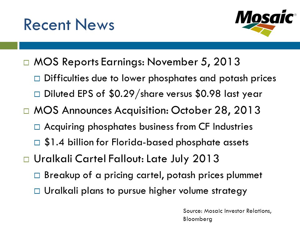 Recent News  MOS Reports Earnings: November 5, 2013  Difficulties due to lower phosphates and potash prices  Diluted EPS of $0.29/share versus $0.98 last year  MOS Announces Acquisition: October 28, 2013  Acquiring phosphates business from CF Industries  $1.4 billion for Florida-based phosphate assets  Uralkali Cartel Fallout: Late July 2013  Breakup of a pricing cartel, potash prices plummet  Uralkali plans to pursue higher volume strategy Source: Mosaic Investor Relations, Bloomberg